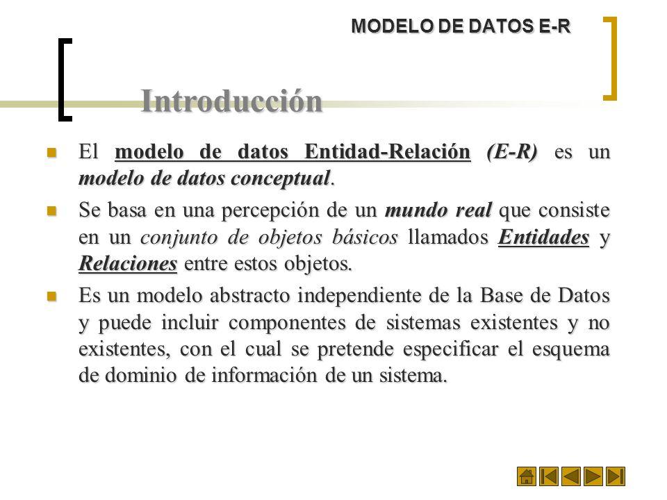 MODELO DE DATOS E-R Introducción El modelo de datos Entidad-Relación (E-R) es un modelo de datos conceptual. El modelo de datos Entidad-Relación (E-R)