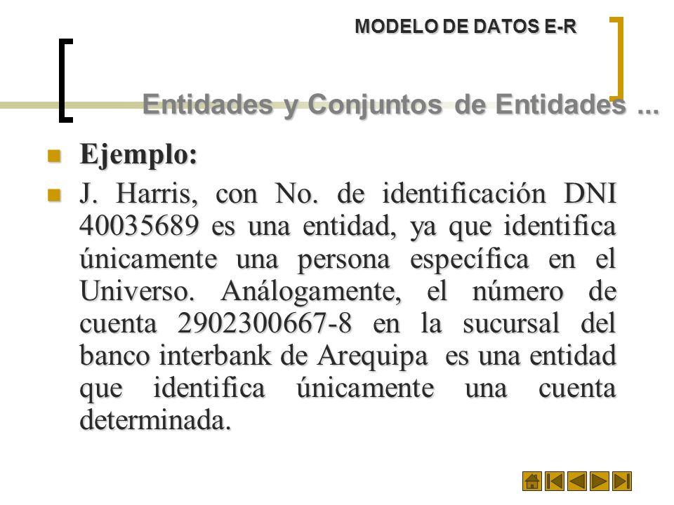MODELO DE DATOS E-R Entidades y Conjuntos de Entidades... Ejemplo: Ejemplo: J. Harris, con No. de identificación DNI 40035689 es una entidad, ya que i