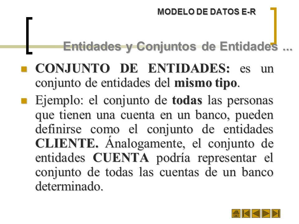 MODELO DE DATOS E-R Entidades y Conjuntos de Entidades... CONJUNTO DE ENTIDADES: es un conjunto de entidades del mismo tipo. CONJUNTO DE ENTIDADES: es
