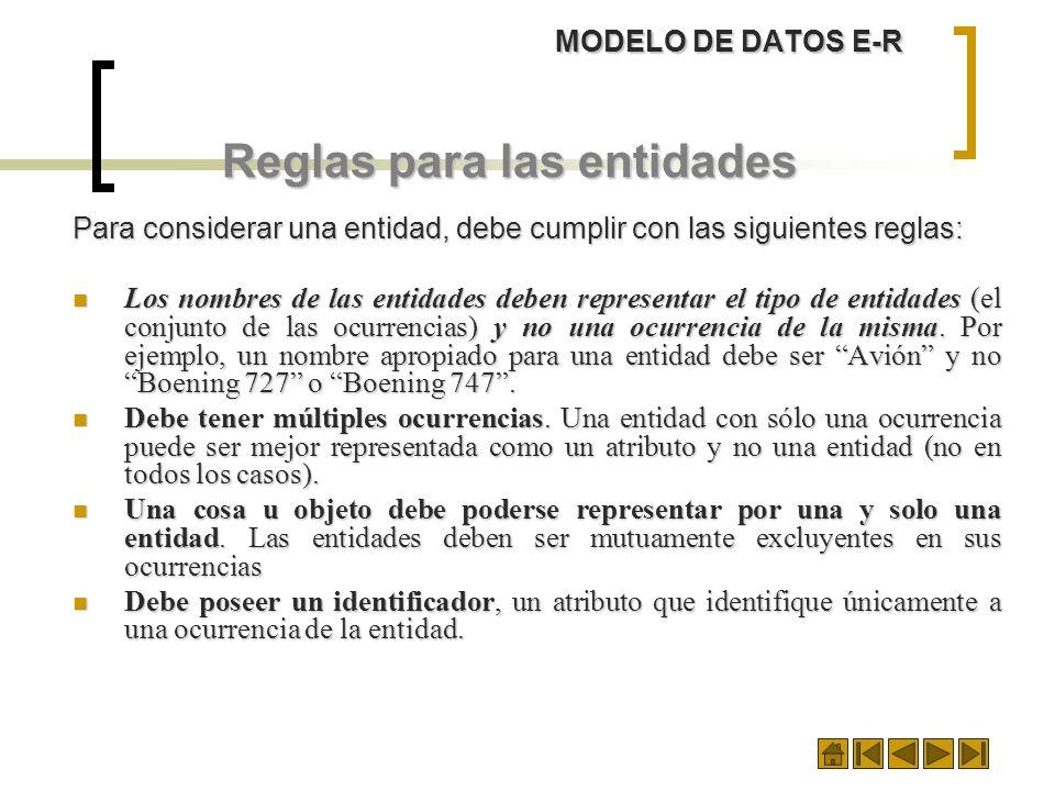 MODELO DE DATOS E-R Reglas para las entidades Para considerar una entidad, debe cumplir con las siguientes reglas: Los nombres de las entidades deben