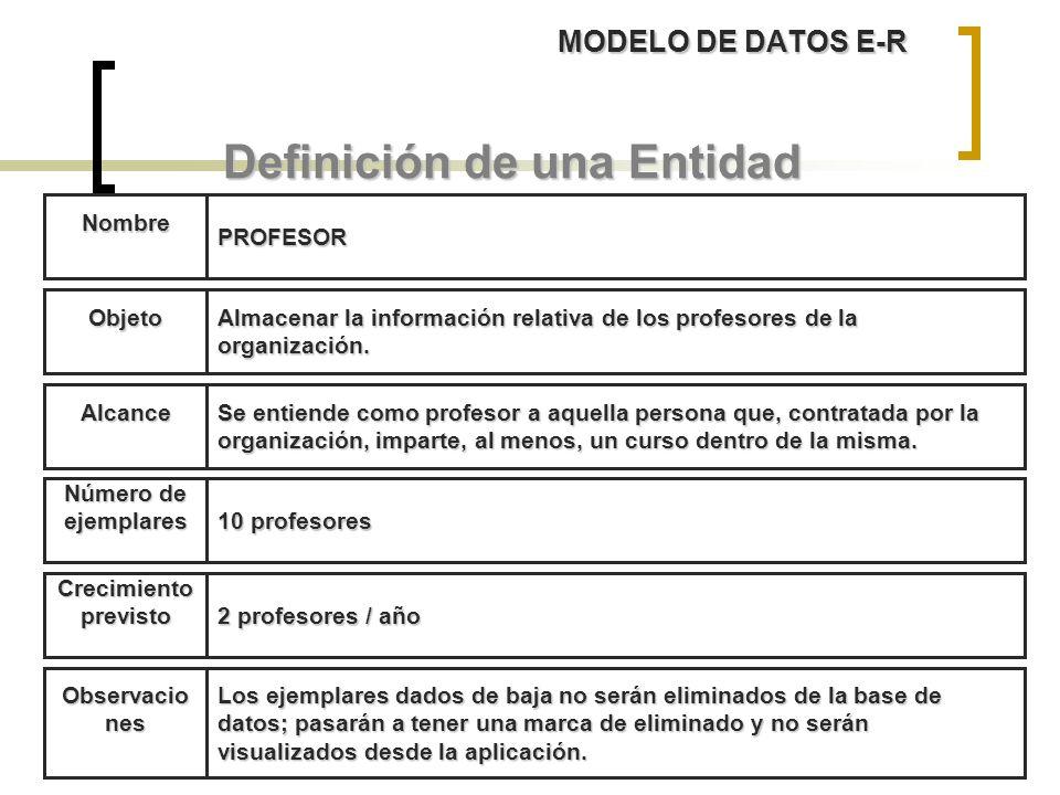 NombrePROFESOR Objeto Almacenar la información relativa de los profesores de la organización. Alcance Se entiende como profesor a aquella persona que,