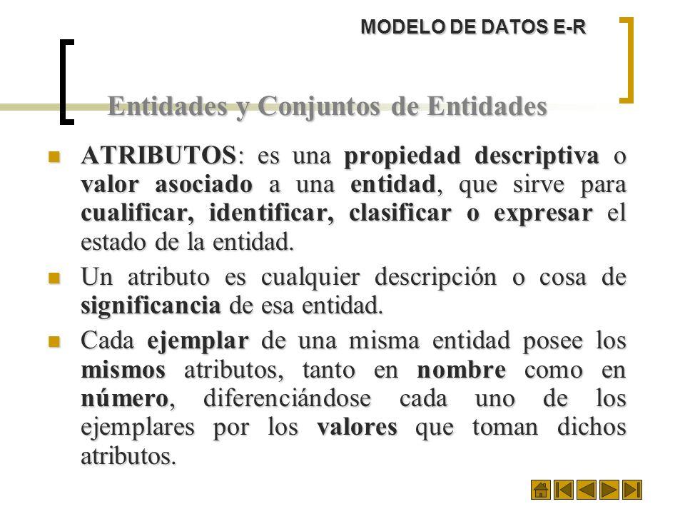 MODELO DE DATOS E-R Entidades y Conjuntos de Entidades ATRIBUTOS: es una propiedad descriptiva o valor asociado a una entidad, que sirve para cualific