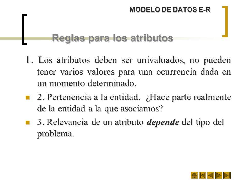 MODELO DE DATOS E-R Reglas para los atributos 1. Los atributos deben ser univaluados, no pueden tener varios valores para una ocurrencia dada en un mo
