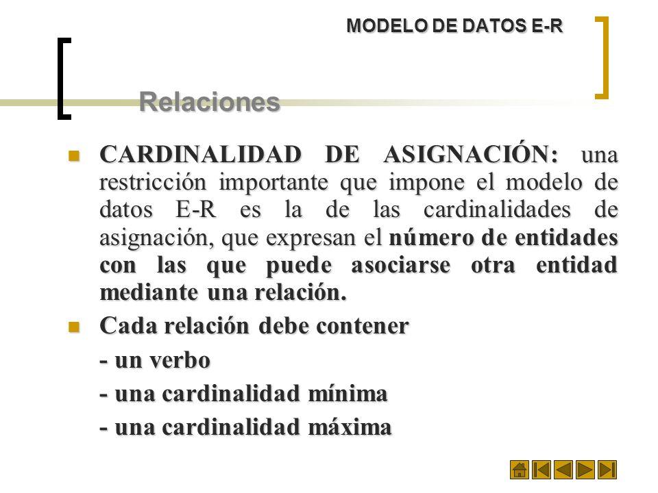 MODELO DE DATOS E-R Relaciones CARDINALIDAD DE ASIGNACIÓN: una restricción importante que impone el modelo de datos E-R es la de las cardinalidades de