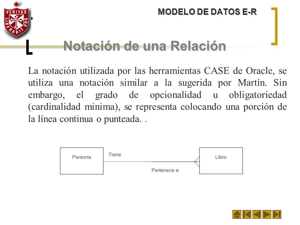 MODELO DE DATOS E-R Notación de una Relación La notación utilizada por las herramientas CASE de Oracle, se utiliza una notación similar a la sugerida