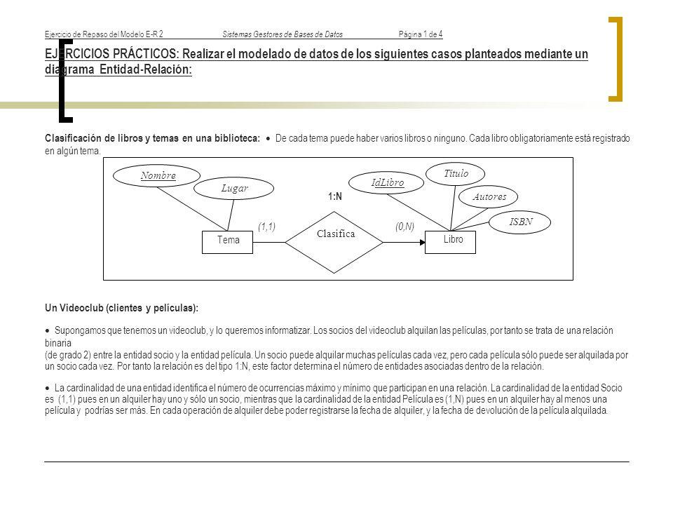 Título Nombre IdLibro Lugar Autores 1:N ISBN (0,N) (1,1) Clasifica Tema Libro Ejercicio de Repaso del Modelo E-R 2 Sistemas Gestores de Bases de Datos