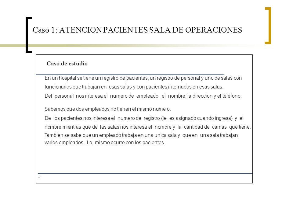 Caso 1: ATENCION PACIENTES SALA DE OPERACIONES Caso de estudio En un hospital se tiene un registro de pacientes, un registro de personal y uno de sala