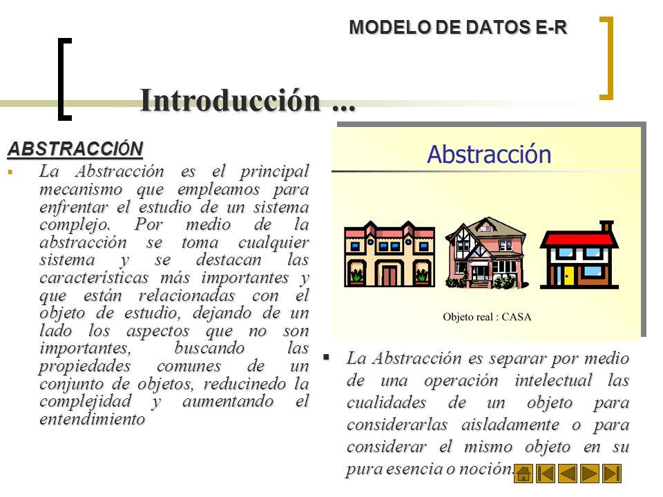 Introducción... ABSTRACCI Ó N La Abstracción es el principal mecanismo que empleamos para enfrentar el estudio de un sistema complejo. Por medio de la