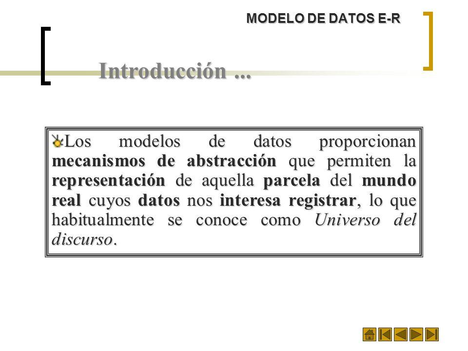 Introducción... Los modelos de datos proporcionan mecanismos de abstracción que permiten la representación de aquella parcela del mundo real cuyos dat
