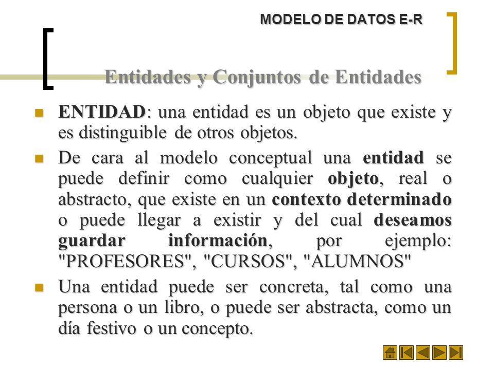 MODELO DE DATOS E-R Entidades y Conjuntos de Entidades ENTIDAD: una entidad es un objeto que existe y es distinguible de otros objetos. ENTIDAD: una e