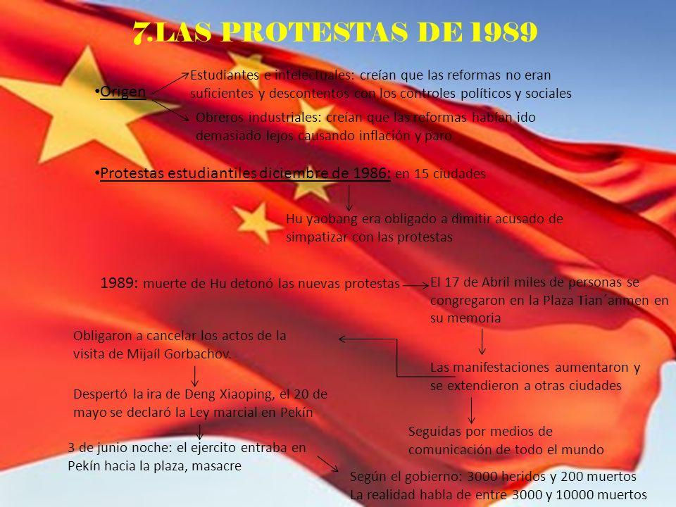 7.LAS PROTESTAS DE 1989 Origen Protestas estudiantiles diciembre de 1986: en 15 ciudades Estudiantes e intelectuales: creían que las reformas no eran