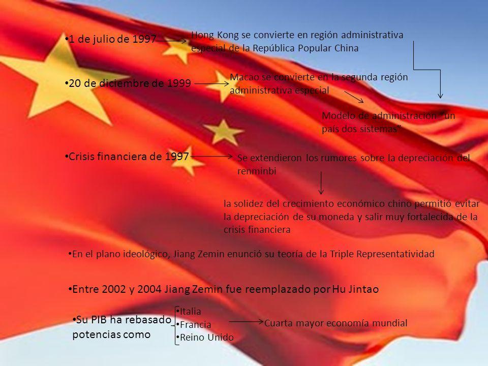 1 de julio de 1997 20 de diciembre de 1999 Crisis financiera de 1997 Hong Kong se convierte en región administrativa especial de la República Popular
