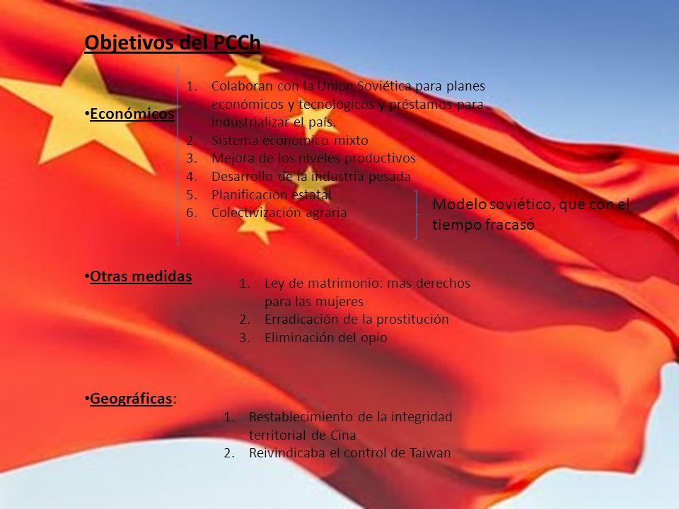 Objetivos del PCCh Económicos Otras medidas Geográficas: 1.Colaboran con la Union Soviética para planes económicos y tecnológicos y préstamos para ind