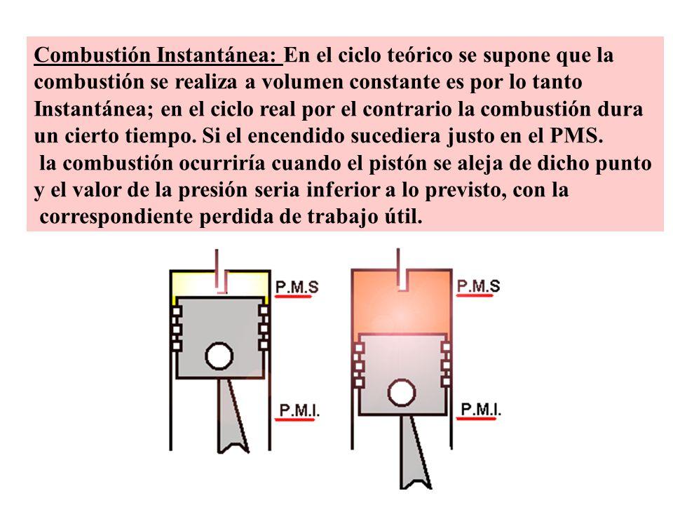 Combustión Instantánea: En el ciclo teórico se supone que la combustión se realiza a volumen constante es por lo tanto Instantánea; en el ciclo real p