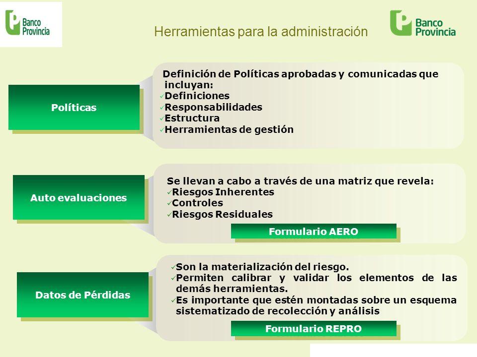 Definición de Políticas aprobadas y comunicadas que incluyan: Definiciones Responsabilidades Estructura Herramientas de gestión Herramientas para la a