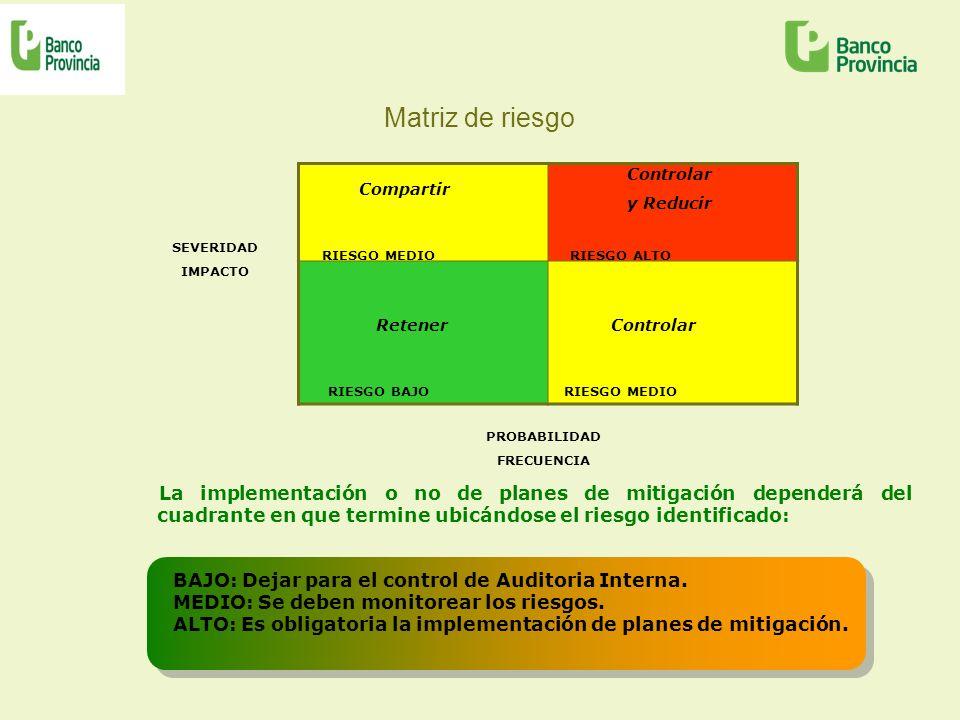 Matriz de riesgo La implementación o no de planes de mitigación dependerá del cuadrante en que termine ubicándose el riesgo identificado: BAJO: Dejar