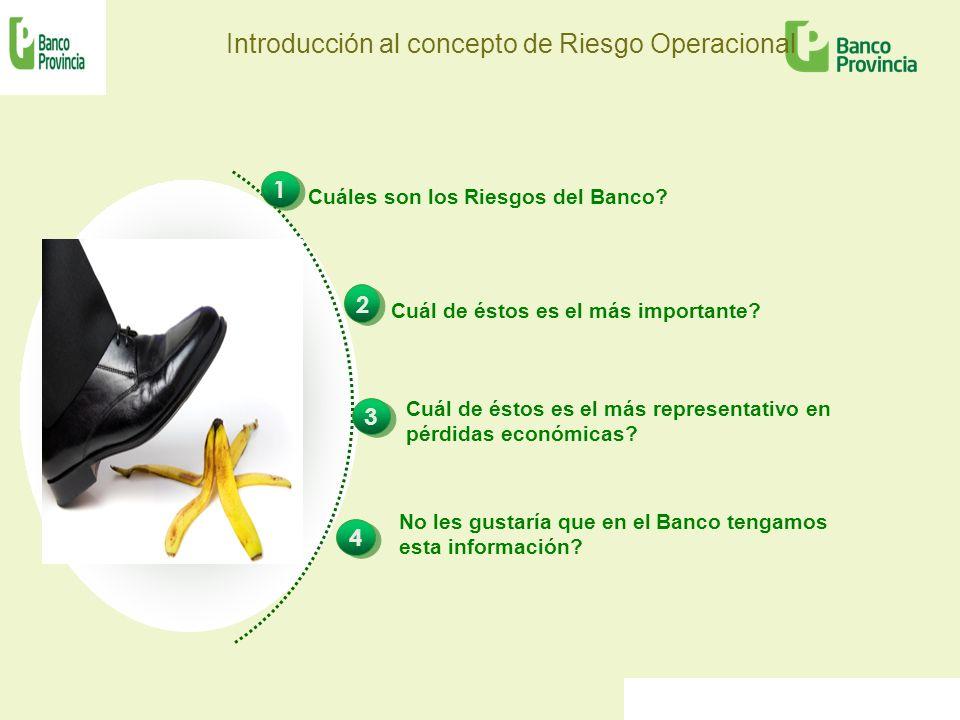 Introducción al concepto de Riesgo Operacional 1 1 3 3 2 2 Cuáles son los Riesgos del Banco? Cuál de éstos es el más representativo en pérdidas económ