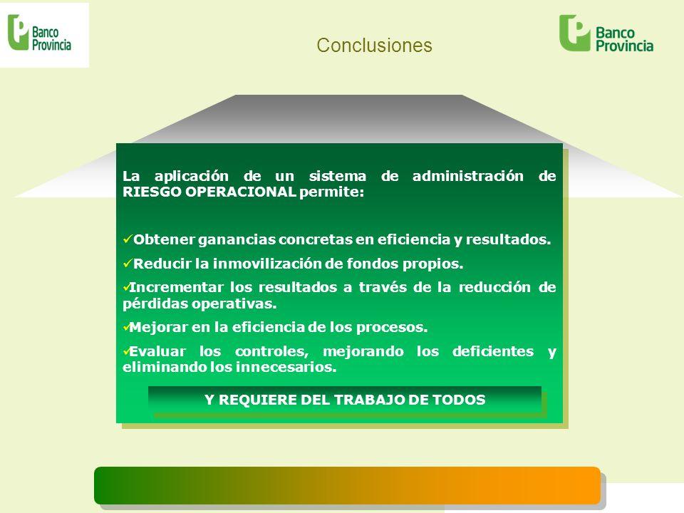 Conclusiones La aplicación de un sistema de administración de RIESGO OPERACIONAL permite: Obtener ganancias concretas en eficiencia y resultados. Redu