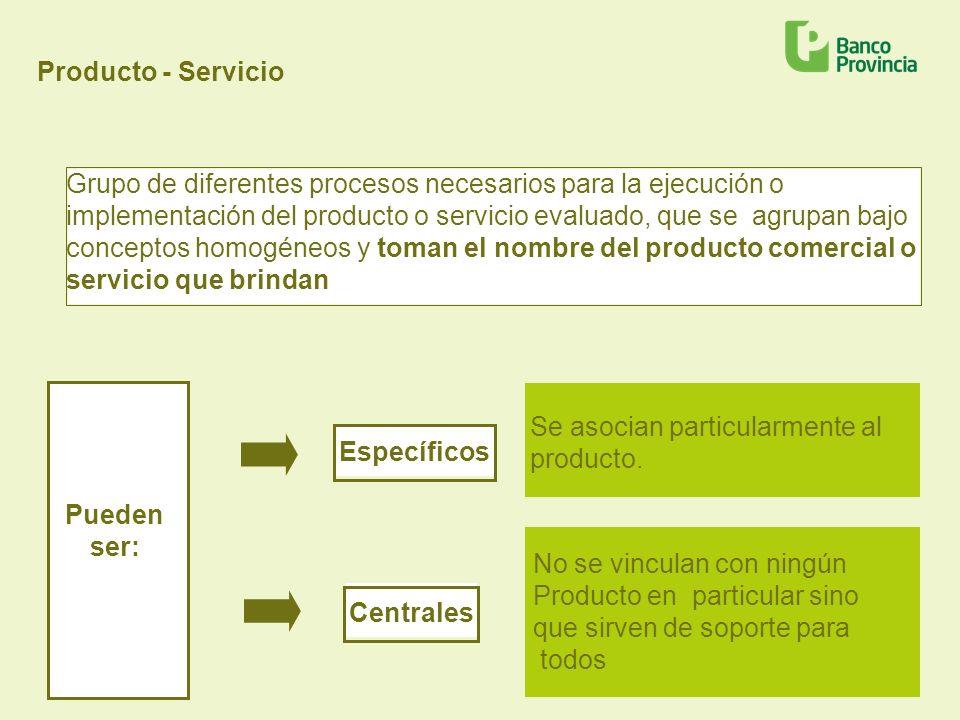 Grupo de diferentes procesos necesarios para la ejecución o implementación del producto o servicio evaluado, que se agrupan bajo conceptos homogéneos