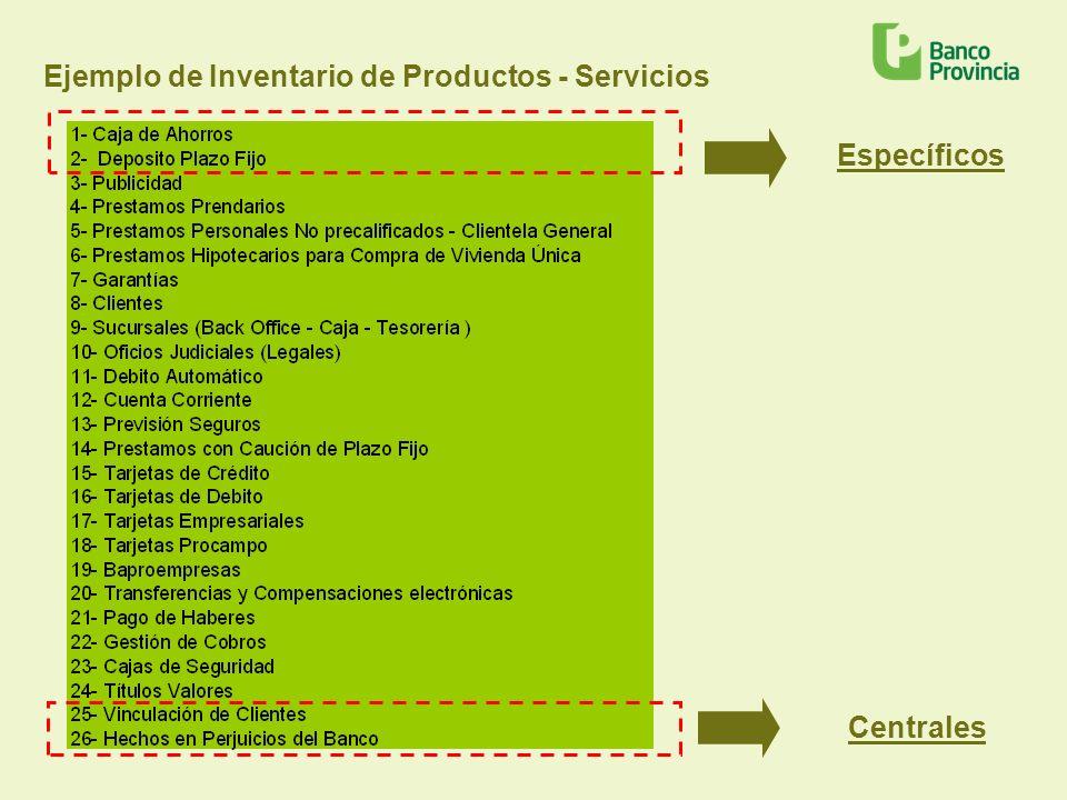 Ejemplo de Inventario de Productos - Servicios Específicos Centrales