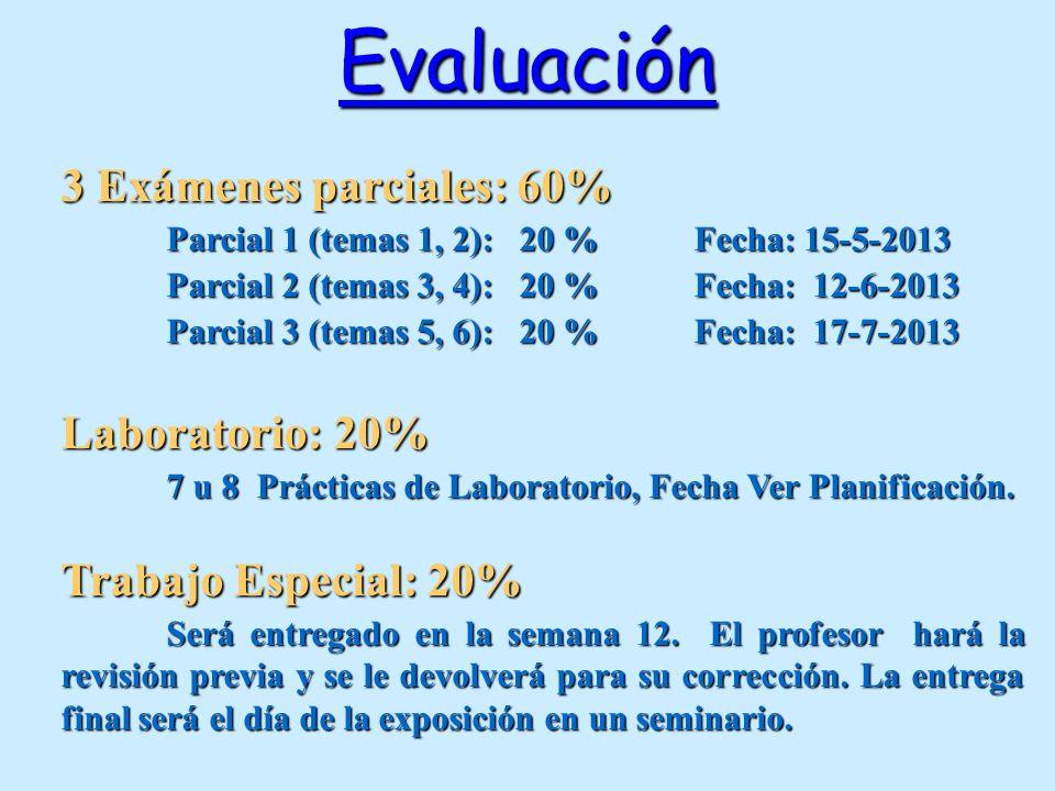 Evaluación 3 Exámenes parciales: 60% Parcial 1 (temas 1, 2): 20 % Fecha: 15-5-2013 Parcial 2 (temas 3, 4): 20 % Fecha: 12-6-2013 Parcial 3 (temas 5, 6