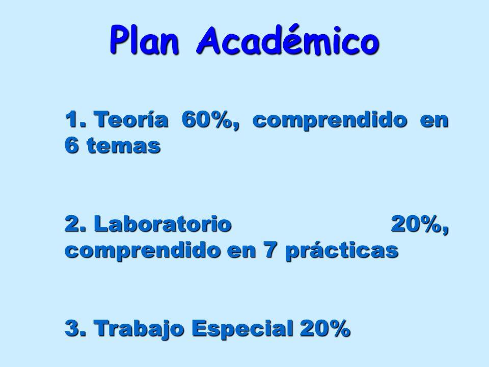 Plan Académico 1. Teoría 60%, comprendido en 6 temas 2. Laboratorio 20%, comprendido en 7 prácticas 3. Trabajo Especial 20%