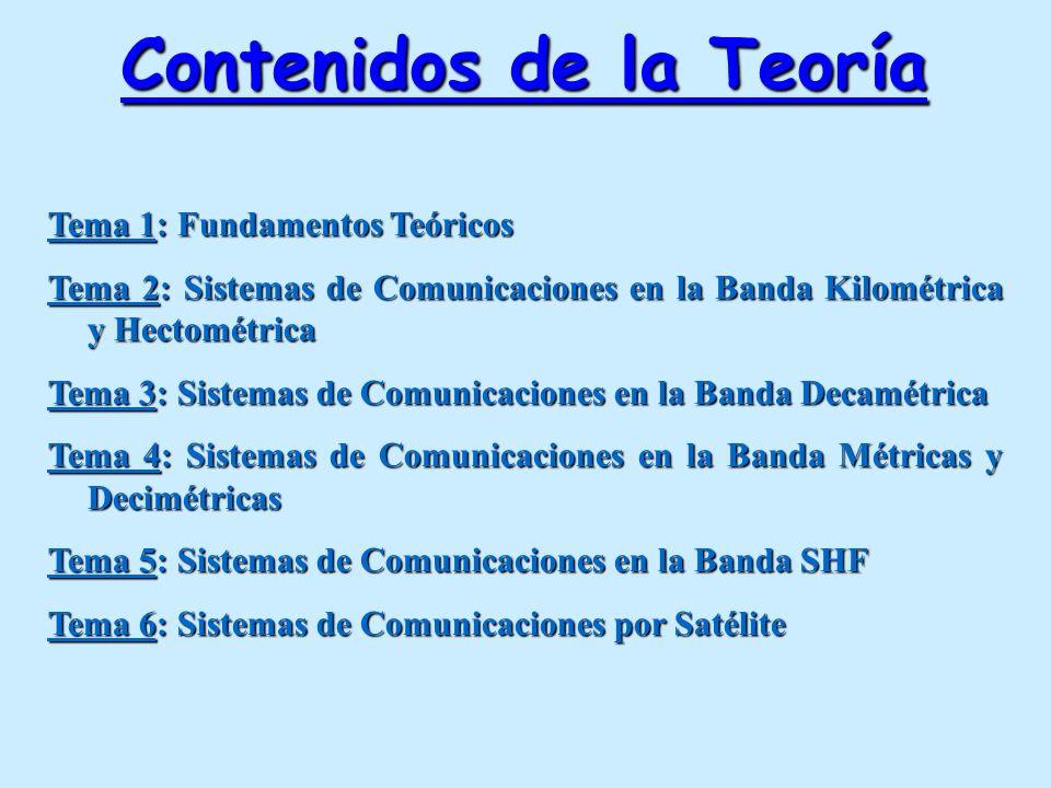 Contenidos de la Teoría Tema 1: Fundamentos Teóricos Tema 2: Sistemas de Comunicaciones en la Banda Kilométrica y Hectométrica Tema 3: Sistemas de Com