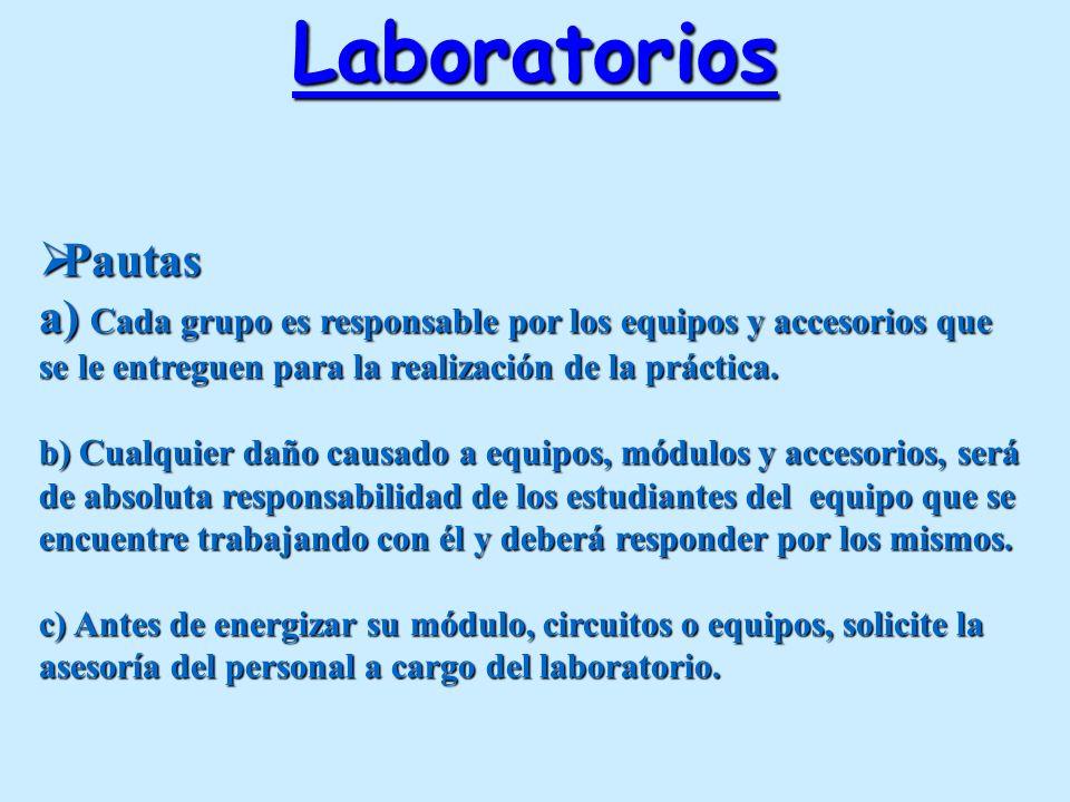 Pautas (cont.) d) La hora de entrada al laboratorio, es la establecida en el horario oficial de la universidad, quien llegase tarde, corre el riesgo de no poder realizar la práctica.
