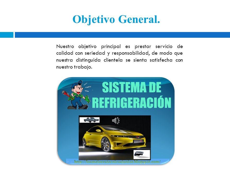 Objetivos de la Empresa Obtener el certificado ISO-9002 en servicios.