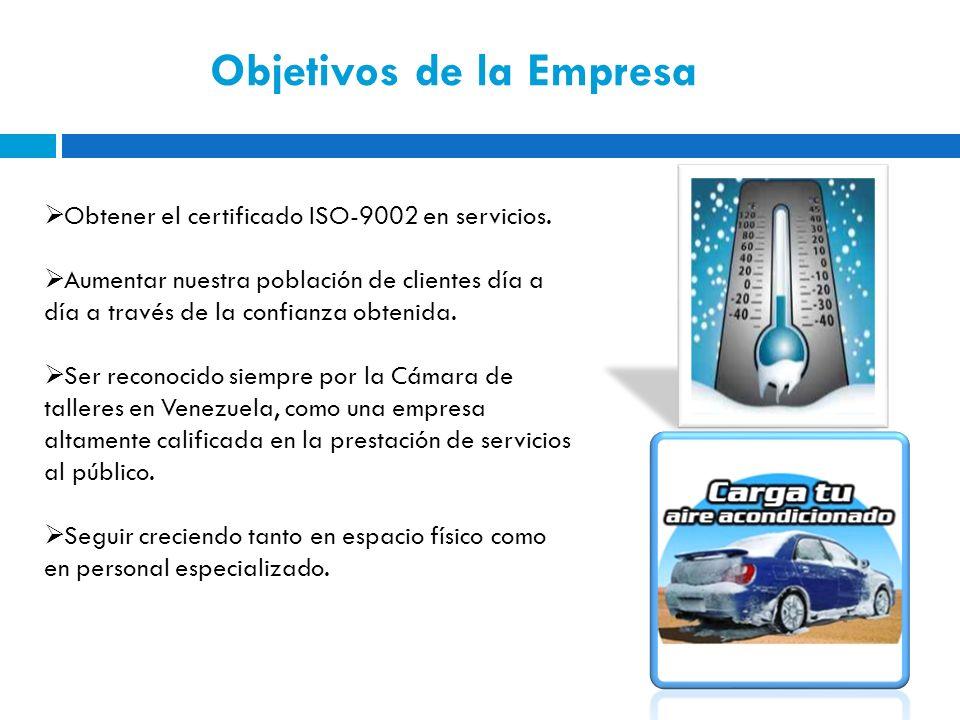 Objetivos de la Empresa Obtener el certificado ISO-9002 en servicios. Aumentar nuestra población de clientes día a día a través de la confianza obteni