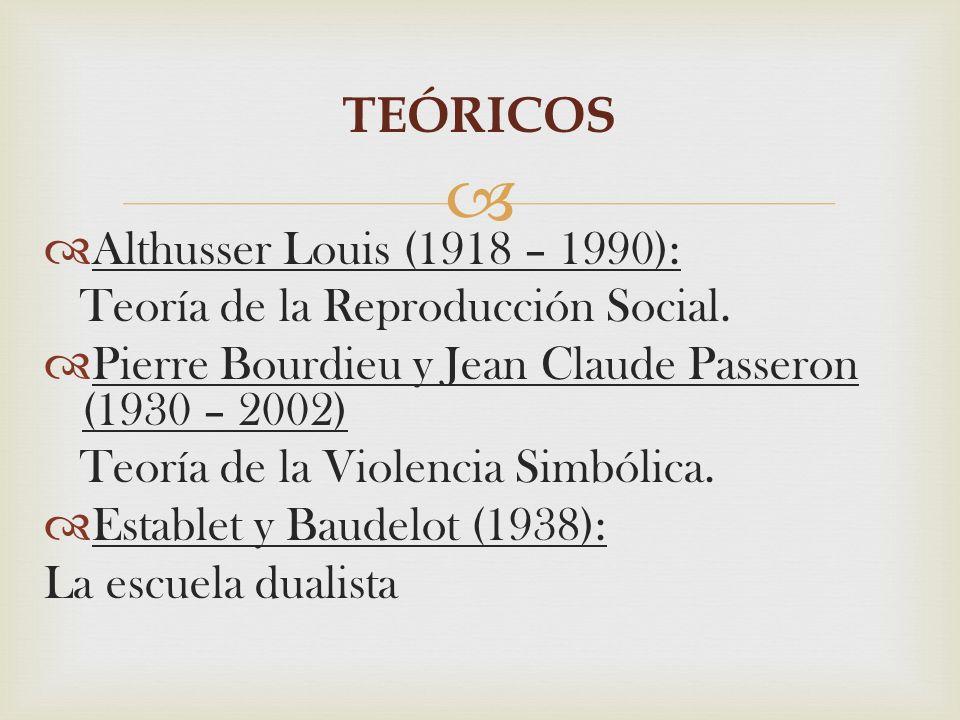 Althusser Louis (1918 – 1990): Teoría de la Reproducción Social. Pierre Bourdieu y Jean Claude Passeron (1930 – 2002) Teoría de la Violencia Simbólica