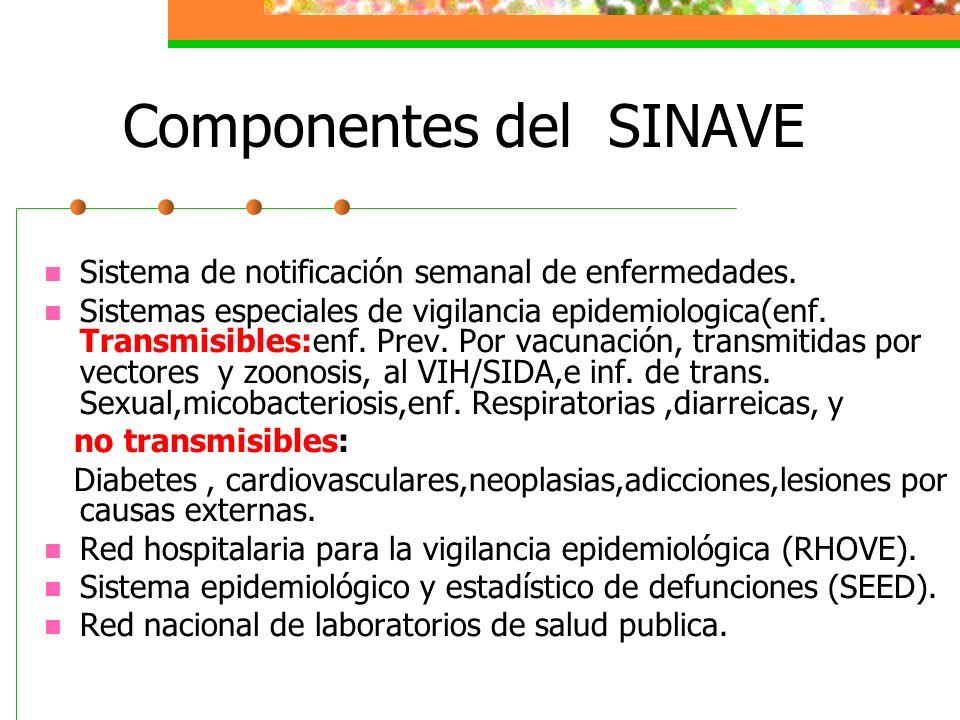 Componentes del SINAVE Sistema de notificación semanal de enfermedades. Sistemas especiales de vigilancia epidemiologica(enf. Transmisibles:enf. Prev.