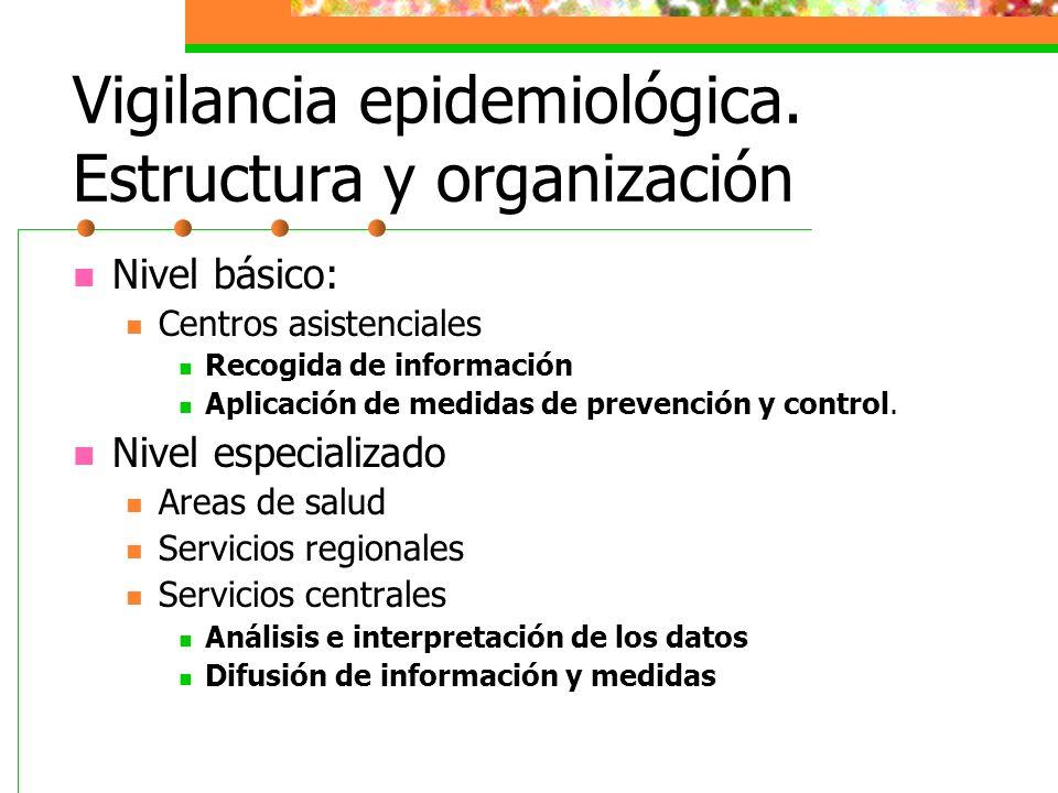 Vigilancia epidemiológica. Estructura y organización Nivel básico: Centros asistenciales Recogida de información Aplicación de medidas de prevención y