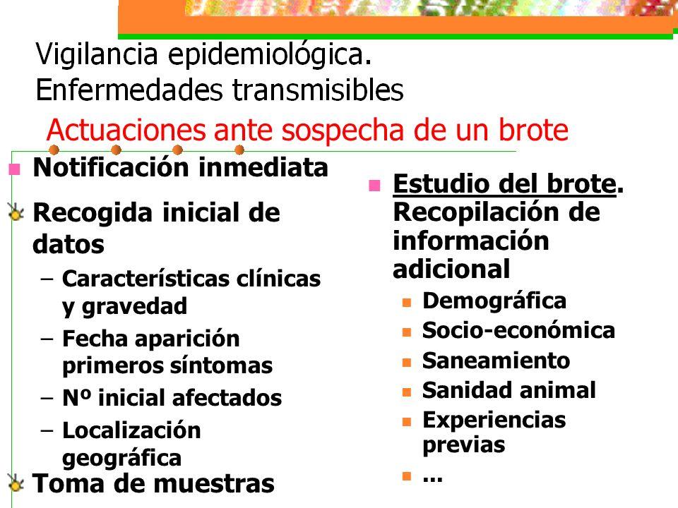 Notificación inmediata Recogida inicial de datos –Características clínicas y gravedad –Fecha aparición primeros síntomas –Nº inicial afectados –Locali