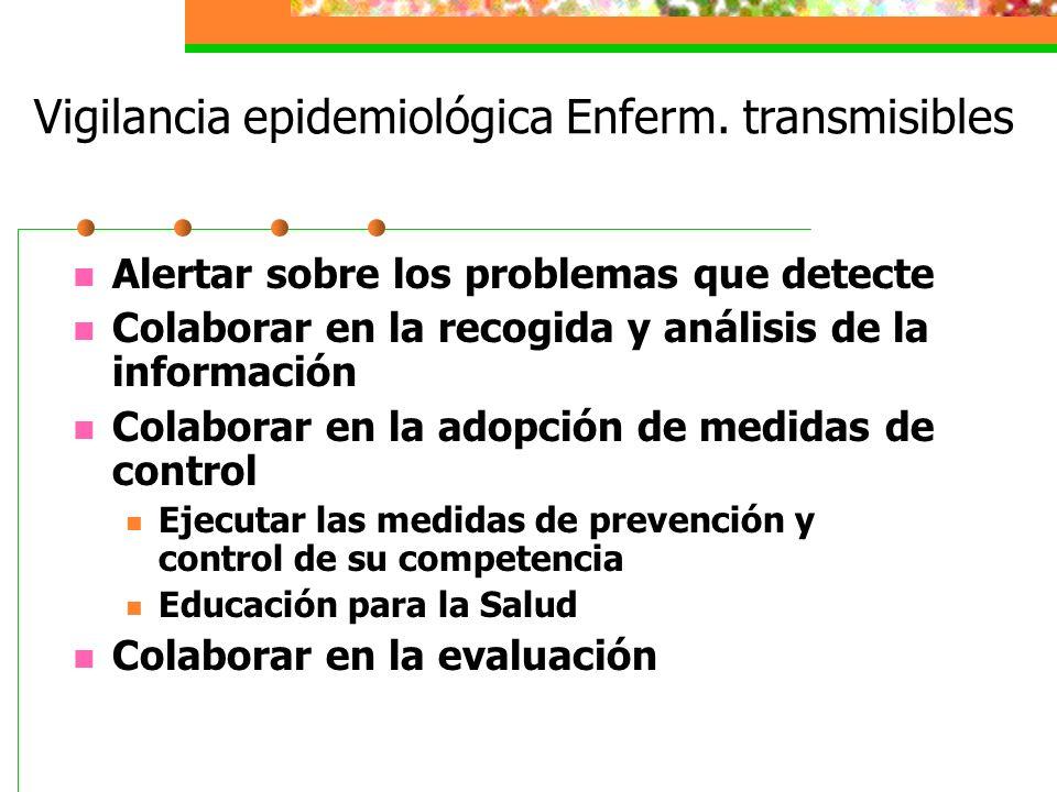 Alertar sobre los problemas que detecte Colaborar en la recogida y análisis de la información Colaborar en la adopción de medidas de control Ejecutar