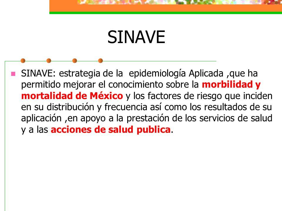 El SINAVE se define como un conjunto de relaciones formales y funcionales,en el cual participan coordinamente diversas instituciones de salud,para llevar a cabo de manera oportuna y uniforme la vigilancia epidemiológica.
