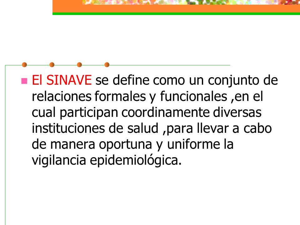 Componentes del SINAVE Sistema de notificación semanal de enfermedades.