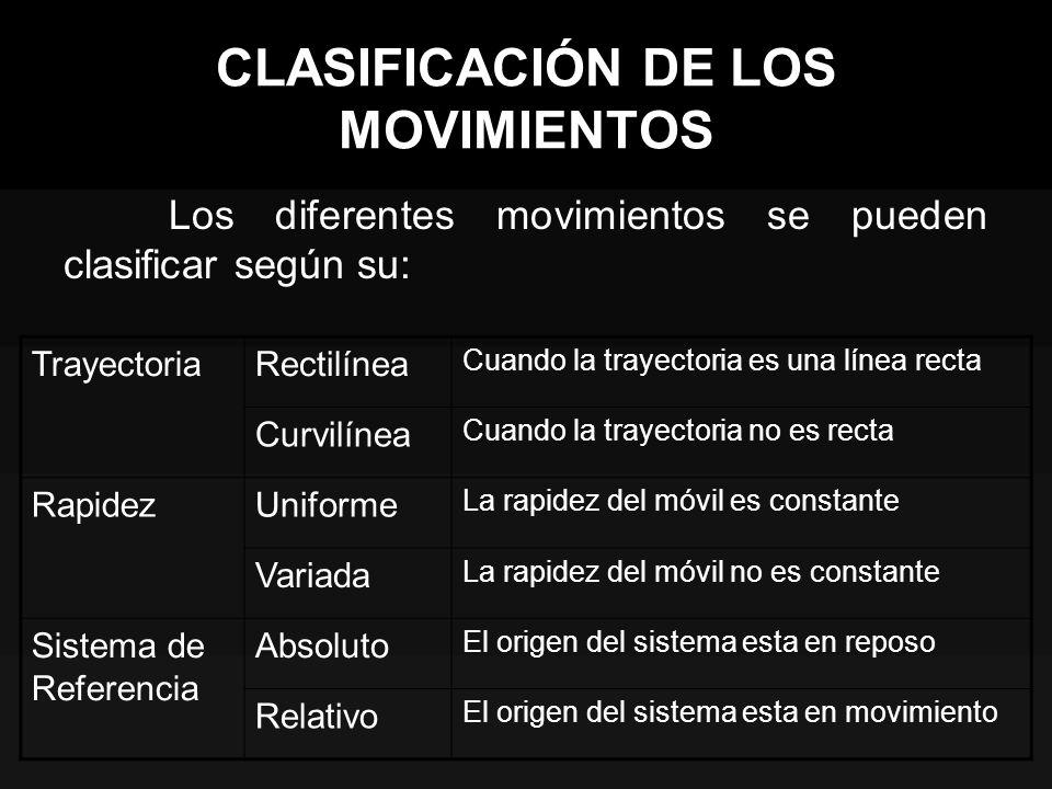 CLASIFICACIÓN DE LOS MOVIMIENTOS Los diferentes movimientos se pueden clasificar según su: TrayectoriaRectilínea Cuando la trayectoria es una línea re