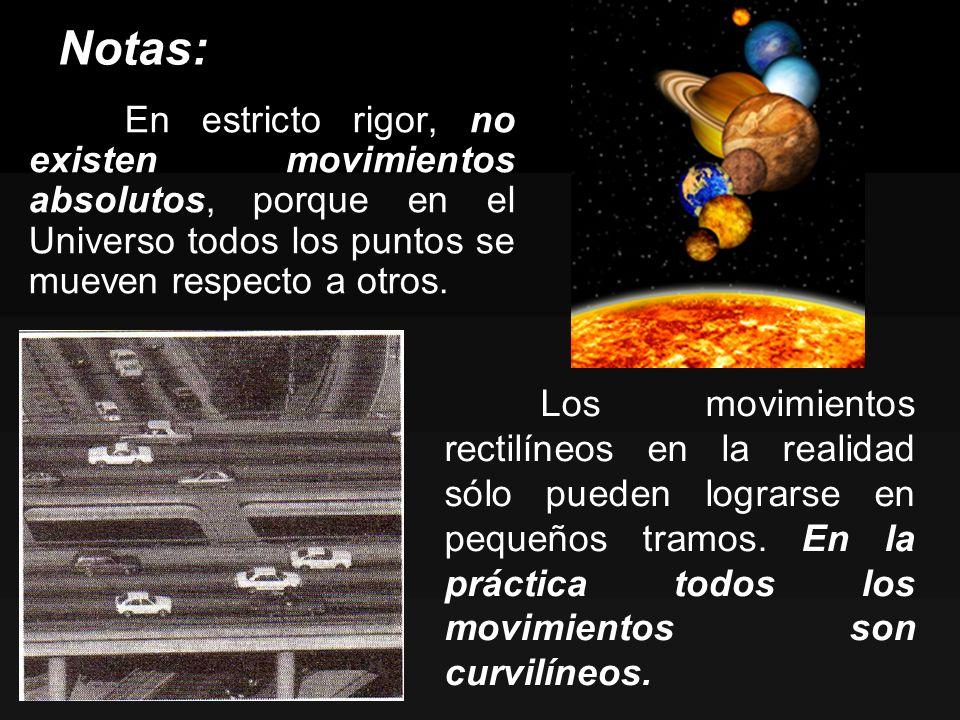 Notas: En estricto rigor, no existen movimientos absolutos, porque en el Universo todos los puntos se mueven respecto a otros. Los movimientos rectilí