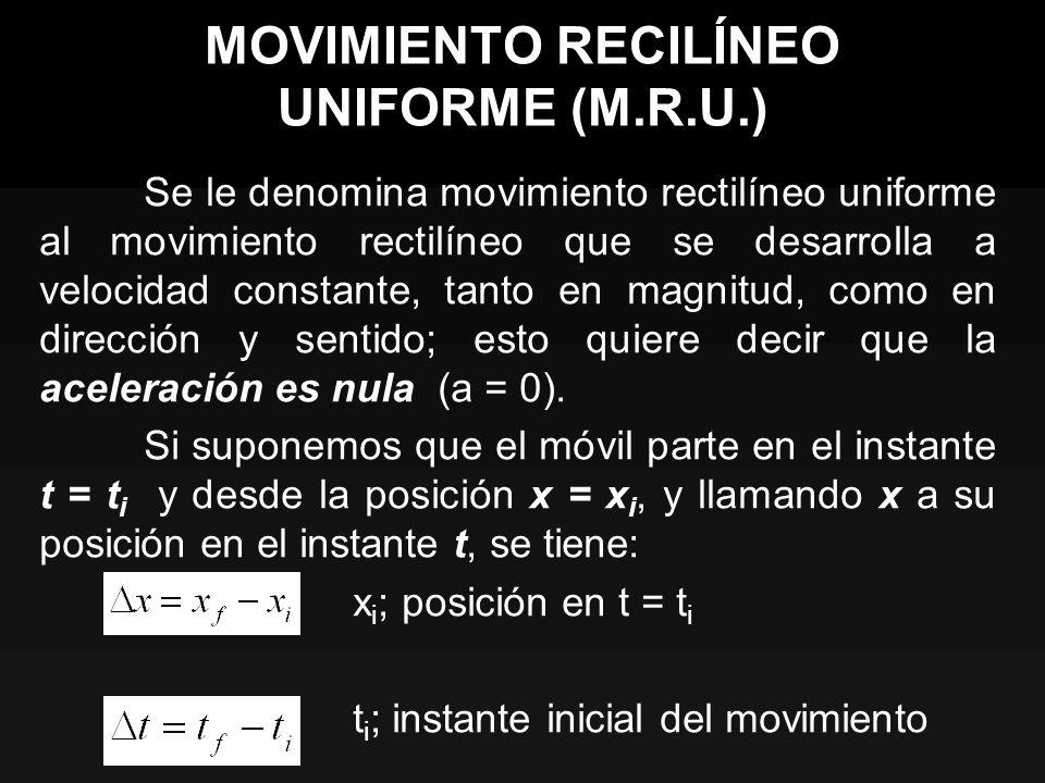 MOVIMIENTO RECILÍNEO UNIFORME (M.R.U.) Se le denomina movimiento rectilíneo uniforme al movimiento rectilíneo que se desarrolla a velocidad constante,