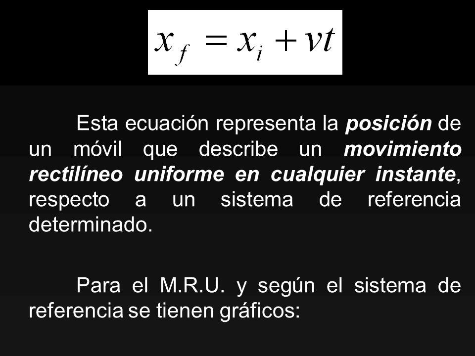 Esta ecuación representa la posición de un móvil que describe un movimiento rectilíneo uniforme en cualquier instante, respecto a un sistema de refere