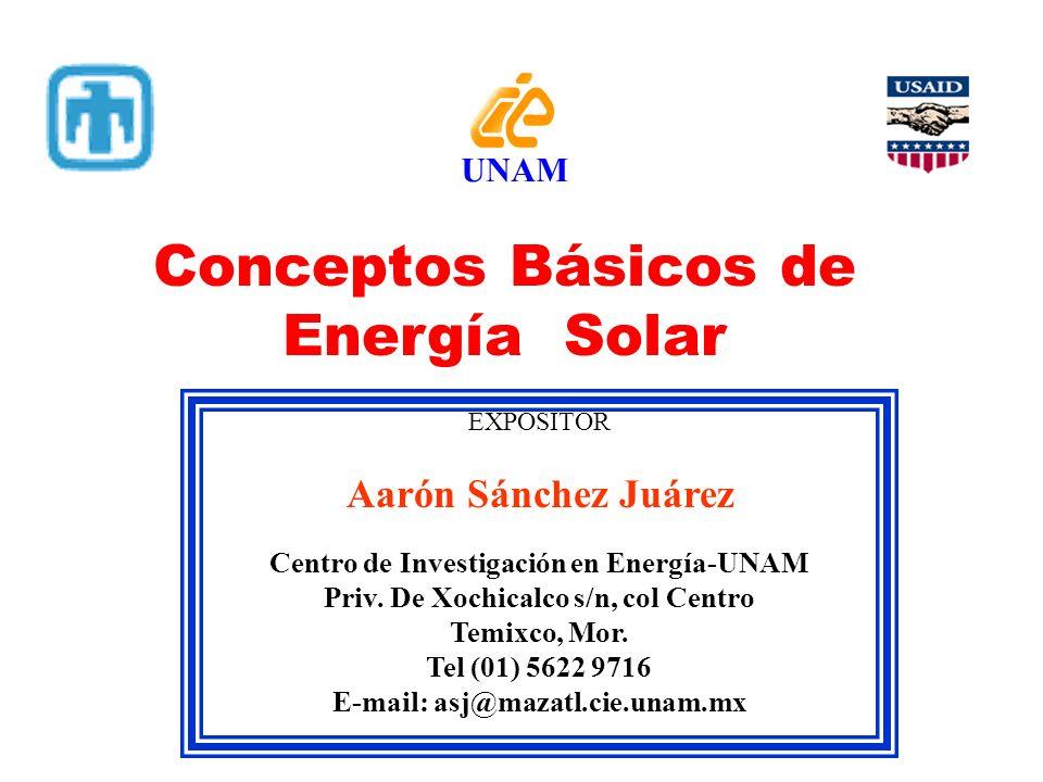UNAM Conceptos Básicos de Energía Solar EXPOSITOR Aarón Sánchez Juárez Centro de Investigación en Energía-UNAM Priv. De Xochicalco s/n, col Centro Tem