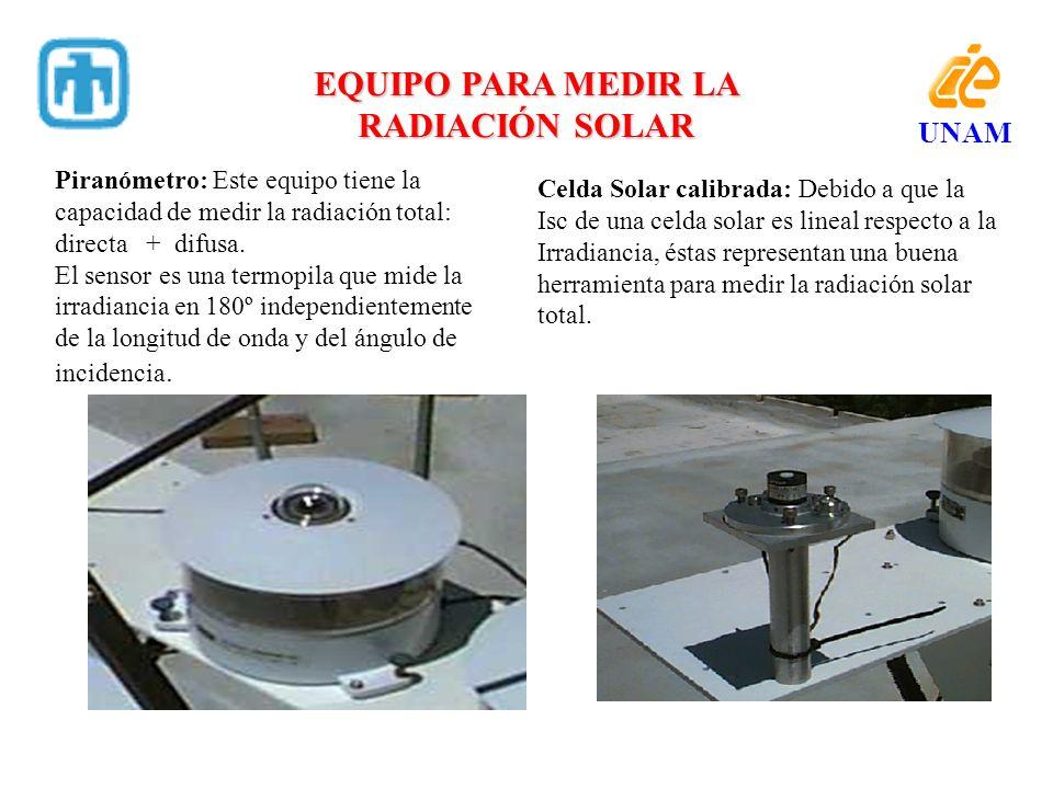 EQUIPO PARA MEDIR LA RADIACIÓN SOLAR Piranómetro: Este equipo tiene la capacidad de medir la radiación total: directa + difusa. El sensor es una termo