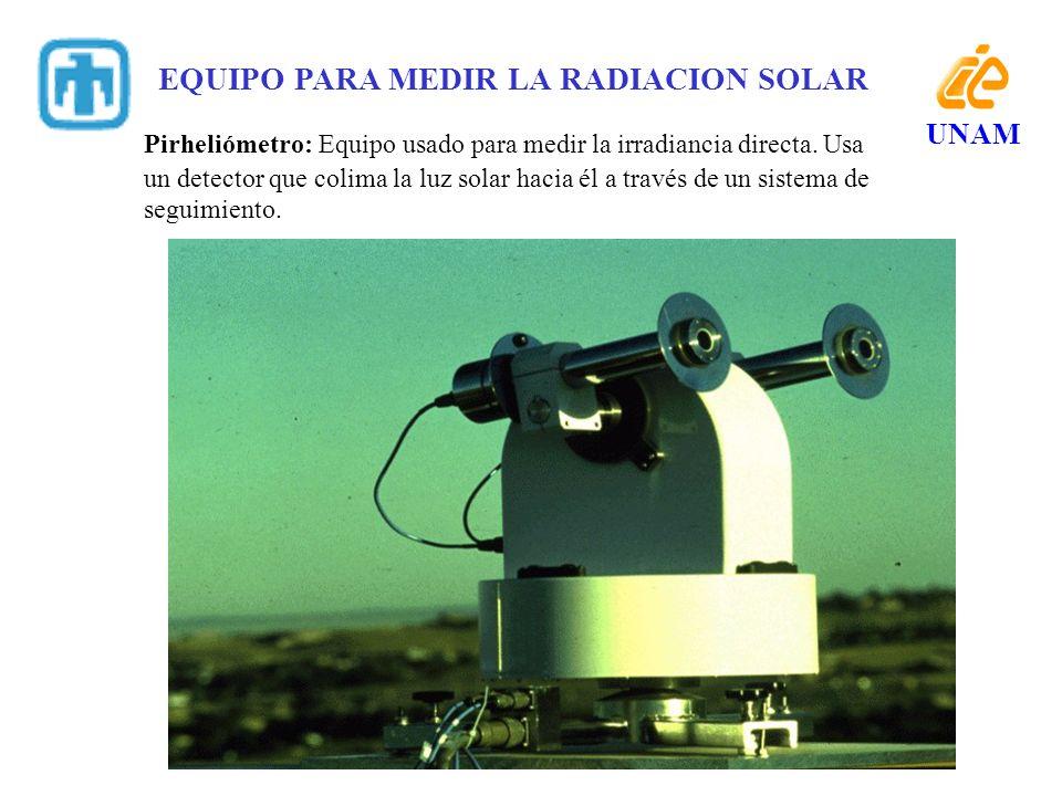 EQUIPO PARA MEDIR LA RADIACION SOLAR Pirheliómetro: Equipo usado para medir la irradiancia directa. Usa un detector que colima la luz solar hacia él a