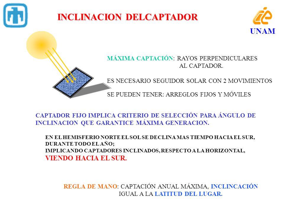 INCLINACION DELCAPTADOR MÁXIMA CAPTACIÓN: RAYOS PERPENDICULARES AL CAPTADOR. ES NECESARIO SEGUIDOR SOLAR CON 2 MOVIMIENTOS SE PUEDEN TENER: ARREGLOS F