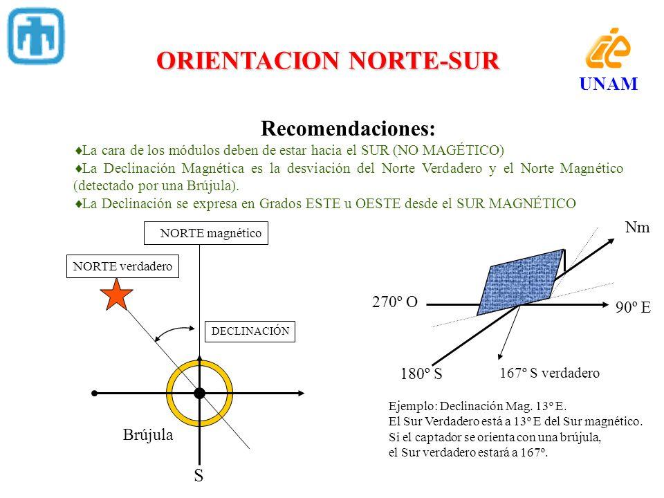 ORIENTACION NORTE-SUR Recomendaciones: La cara de los módulos deben de estar hacia el SUR (NO MAGÉTICO) La Declinación Magnética es la desviación del