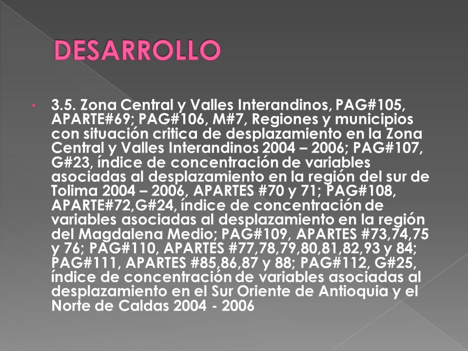 3.5. Zona Central y Valles Interandinos, PAG#105, APARTE#69; PAG#106, M#7, Regiones y municipios con situación critica de desplazamiento en la Zona Ce