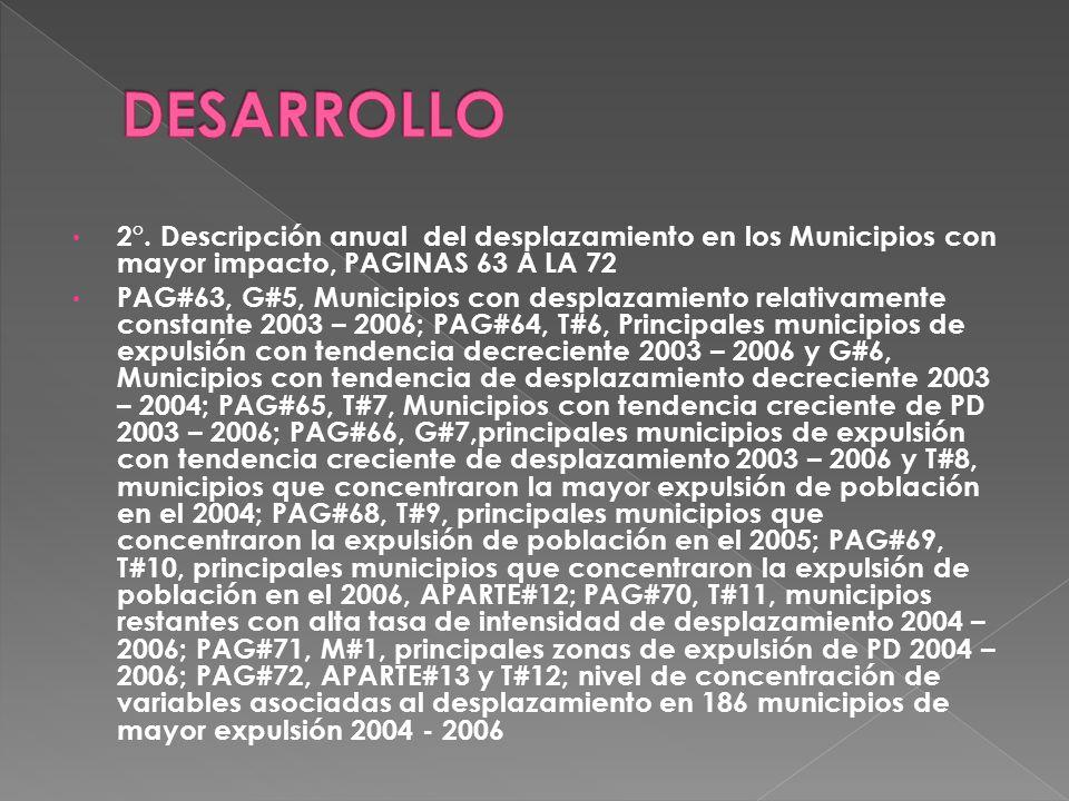 2°. Descripción anual del desplazamiento en los Municipios con mayor impacto, PAGINAS 63 A LA 72 PAG#63, G#5, Municipios con desplazamiento relativame