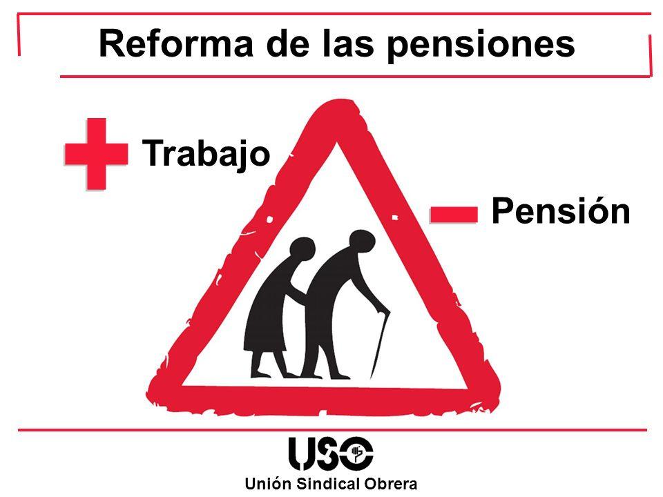 12 Reforma de las Pensiones Con la medida anterior, se minora considerablemente la pensión de quien no tenga 37 años cotizados Diferencias entre antes y después de la Reforma AñosAntesAhoraDiferencia 15 años completos50% 0 ptos 16 años completos53%52,28%0,72 ptos 17 años completos56%54,56%1,44 ptos 18 años completos59,00%56,84%2,16 ptos 19 años completos62,00%59,12%2,88 ptos 20 años completos65,00%61,40%3,60 ptos 21 años completos68,00%63,68%4,32 ptos 22 años completos71,00%65,96%5,04 ptos 23 años completos74,00%68,24%5,76 ptos 24 años completos77,00%70,52%6,48 ptos 25 años completos80,00%72,80%7,20 ptos 26 años completos82,00%75,08%6,92 ptos 27 años completos84,00%77,36%6,64 ptos 28 años completos86,00%79,64%6,36 ptos 29 años completos88,00%81,92%6,08 ptos 30 años completos90,00%84,20%5,80 ptos 31 años completos92,00%86,48%5,52 ptos 32 años completos94,00%88,76%5,24 ptos 33 años completos96,00%91,04%4,96 ptos 34 años completos98,00%93,32%4,68 ptos 35 años completos100,00%95,60%4,40 ptos