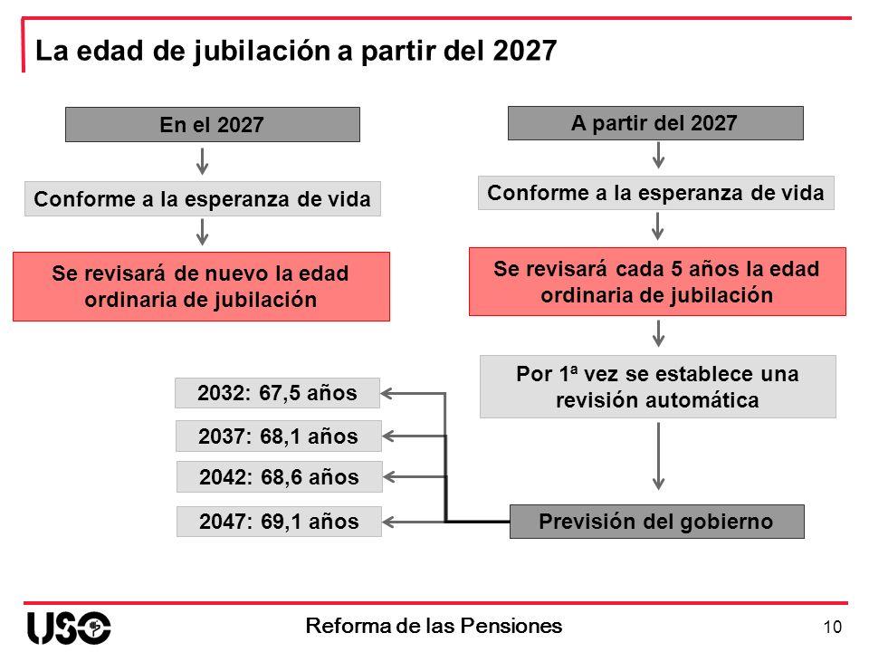 10 Reforma de las Pensiones En el 2027 Se revisará de nuevo la edad ordinaria de jubilación La edad de jubilación a partir del 2027 Conforme a la espe
